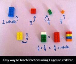 breuken met lego