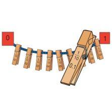 getallenlijn kommagetallen en breuken